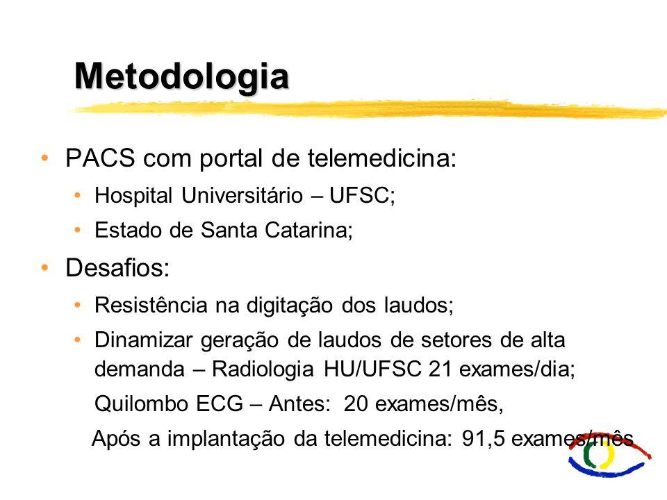 Metodologia PACS com portal de telemedicina: Hospital Universitário – UFSC; Estado de Santa Catarina; Desafios: Resistência na digitação dos laudos; D