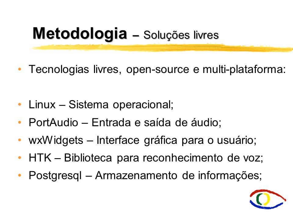 Metodologia – Soluções livres Tecnologias livres, open-source e multi-plataforma: Linux – Sistema operacional; PortAudio – Entrada e saída de áudio; w