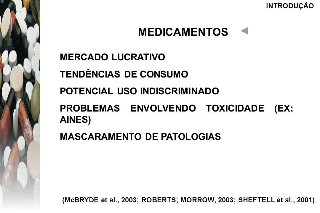 INTRODUÇÃO MEDICAMENTOS MERCADO LUCRATIVO TENDÊNCIAS DE CONSUMO POTENCIAL USO INDISCRIMINADO PROBLEMAS ENVOLVENDO TOXICIDADE (EX: AINES) MASCARAMENTO