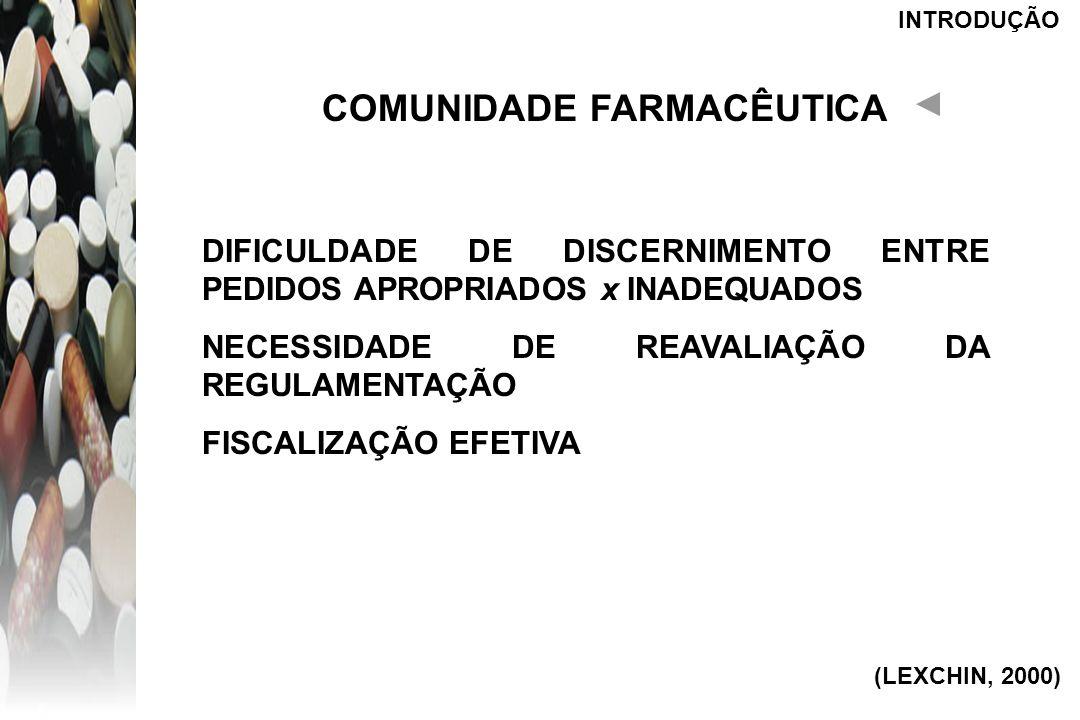 INTRODUÇÃO COMUNIDADE FARMACÊUTICA DIFICULDADE DE DISCERNIMENTO ENTRE PEDIDOS APROPRIADOS x INADEQUADOS NECESSIDADE DE REAVALIAÇÃO DA REGULAMENTAÇÃO F