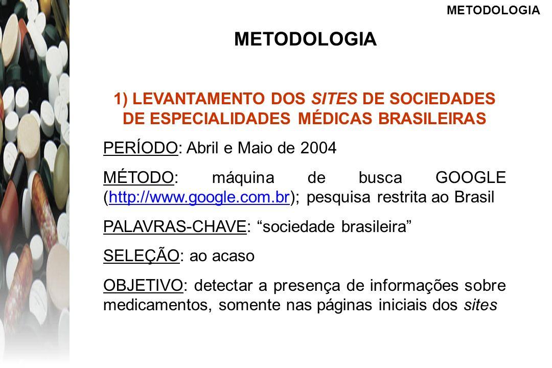 METODOLOGIA 1) LEVANTAMENTO DOS SITES DE SOCIEDADES DE ESPECIALIDADES MÉDICAS BRASILEIRAS PERÍODO: Abril e Maio de 2004 MÉTODO: máquina de busca GOOGL