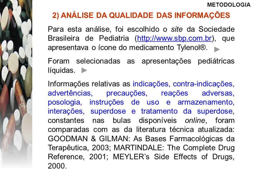 METODOLOGIA 2) ANÁLISE DA QUALIDADE DAS INFORMAÇÕES Para esta análise, foi escolhido o site da Sociedade Brasileira de Pediatria (http://www.sbp.com.b