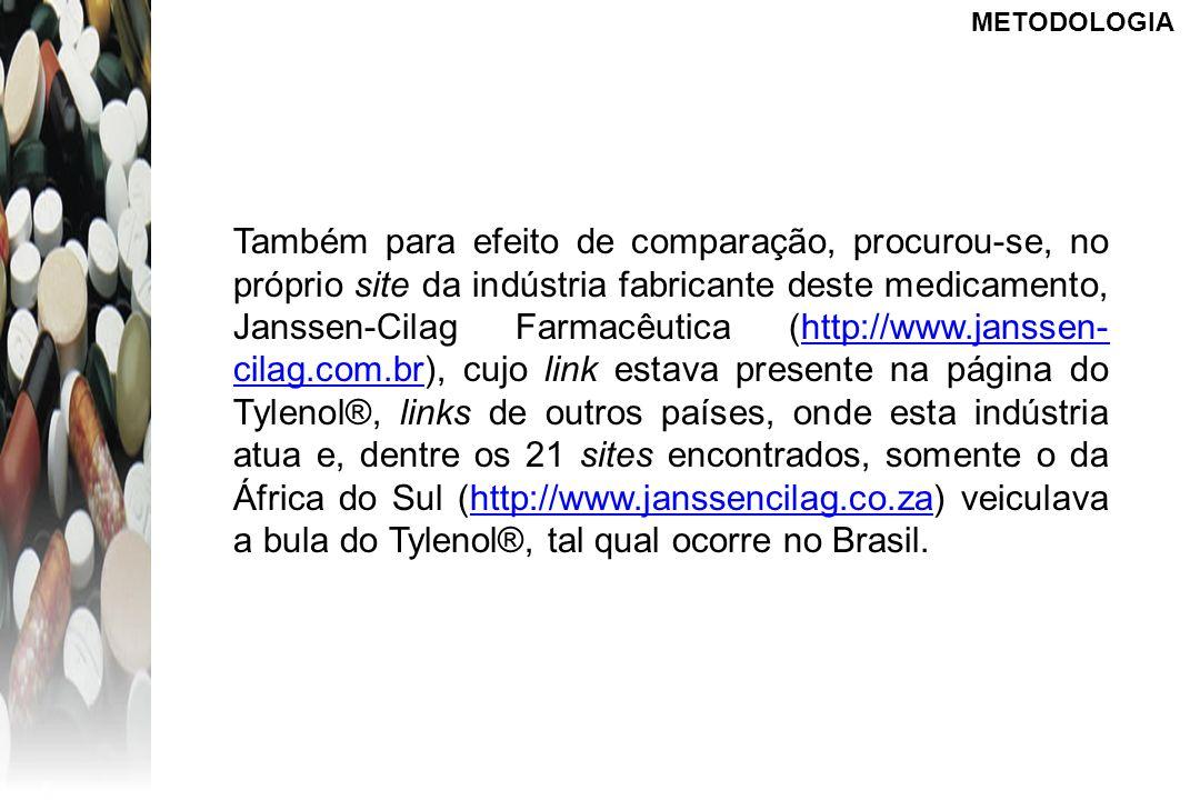 METODOLOGIA Também para efeito de comparação, procurou-se, no próprio site da indústria fabricante deste medicamento, Janssen-Cilag Farmacêutica (http