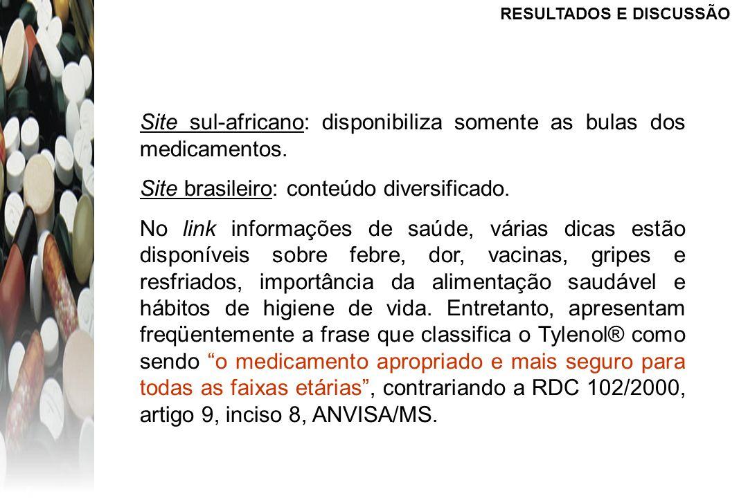 RESULTADOS E DISCUSSÃO Site sul-africano: disponibiliza somente as bulas dos medicamentos. Site brasileiro: conteúdo diversificado. No link informaçõe