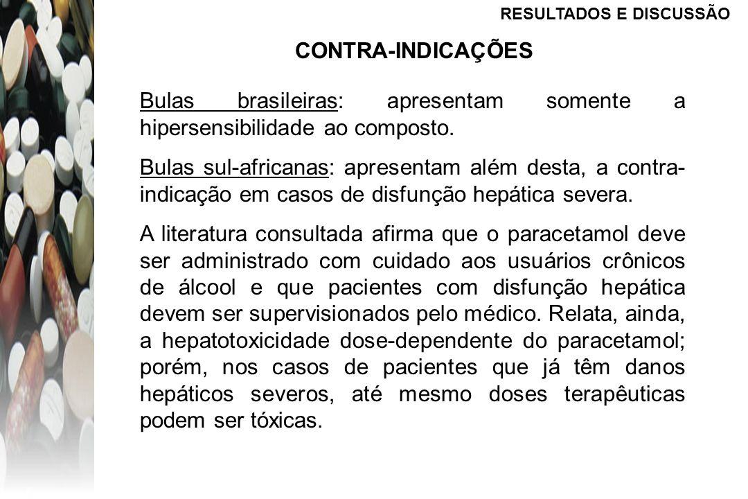 RESULTADOS E DISCUSSÃO Bulas brasileiras: apresentam somente a hipersensibilidade ao composto. Bulas sul-africanas: apresentam além desta, a contra- i