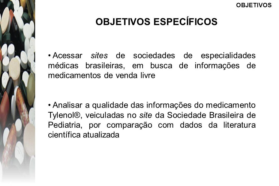 OBJETIVOS OBJETIVOS ESPECÍFICOS Acessar sites de sociedades de especialidades médicas brasileiras, em busca de informações de medicamentos de venda li