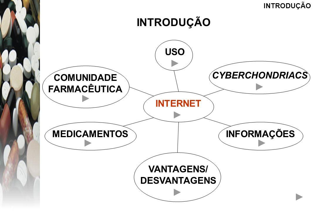 INTRODUÇÃO INTERNET VANTAGENS/ DESVANTAGENS CYBERCHONDRIACS INFORMAÇÕES USO MEDICAMENTOS COMUNIDADE FARMACÊUTICA INTRODUÇÃO