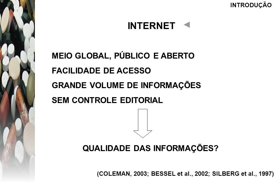 METODOLOGIA 2) ANÁLISE DA QUALIDADE DAS INFORMAÇÕES Para esta análise, foi escolhido o site da Sociedade Brasileira de Pediatria (http://www.sbp.com.br), que apresentava o ícone do medicamento Tylenol®.http://www.sbp.com.br Foram selecionadas as apresentações pediátricas líquidas.