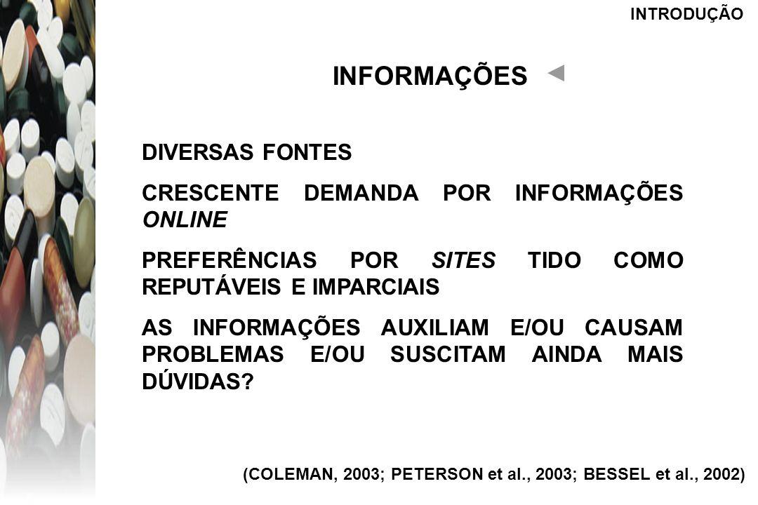 RESULTADOS E DISCUSSÃO SOCIEDADE BRASILEIRA ENDEREÇO ELETRÔNICO INFORMAÇÃO MEDICAMENTOS LINKS INDÚSTRIAS FARMACÊUTICAS Anestesiologiahttp://www.sba.com.brNÃO Cardiologiahttp://www.cardiol.brSIM Dermatologiahttp://www.sbd.org.brNÃOSIM Diabeteshttp://www.diabetes.org.brNÃOSIM Endocrinologiahttp://www.endocrino.org.brNÃO Geriatriahttp://www.sbgg.org.brNÃO Nefrologiahttp://www.sbn.org.brNÃOSIM Neurologia http://www.kfssystem.com.br NÃO Ortopediahttp://www.sbot.org.brNÃO Oftalmologiahttp://www.sboportal.org.brNÃO Otorrinolaringologia http://www.sborl.org.brNÃO Pediatriahttp://www.sbp.com.brSIMNÃO Pneumologiahttp://www.sbpt.org.brNÃOSIM Urologiahttp://www.sbu.org.brNÃOSIM Tabela 1: Sites de sociedades de especialidades médicas selecionados na pesquisa