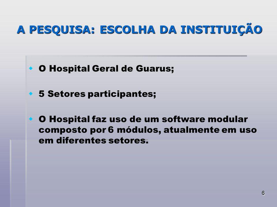 6 A PESQUISA: ESCOLHA DA INSTITUIÇÃO O Hospital Geral de Guarus; 5 Setores participantes; O Hospital faz uso de um software modular composto por 6 mód