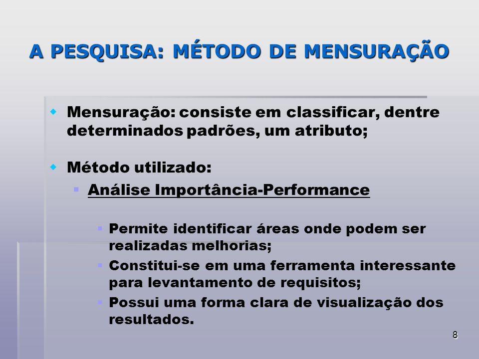 8 A PESQUISA: MÉTODO DE MENSURAÇÃO Mensuração: consiste em classificar, dentre determinados padrões, um atributo; Método utilizado: Análise Importânci