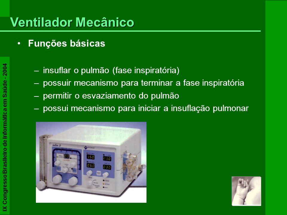 Funções básicas –insuflar o pulmão (fase inspiratória) –possuir mecanismo para terminar a fase inspiratória –permitir o esvaziamento do pulmão –possui