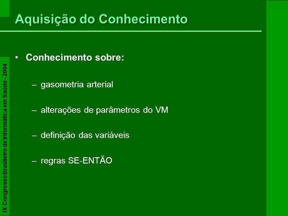 Conhecimento sobre: –gasometria arterial –alterações de parâmetros do VM –definição das variáveis –regras SE-ENTÃO Aquisição do Conhecimento IX Congre