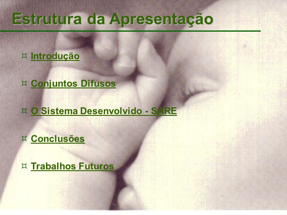 Estrutura da Apresentação Introdução Conjuntos Difusos O Sistema Desenvolvido - SARE Conclusões Trabalhos Futuros