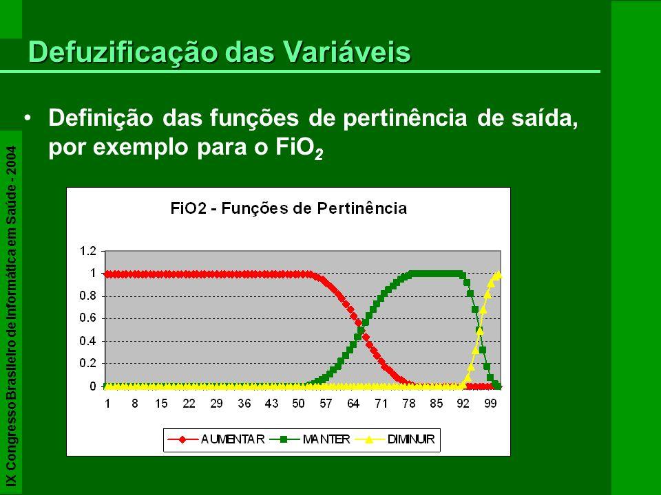 Defuzificação das Variáveis Definição das funções de pertinência de saída, por exemplo para o FiO 2 IX Congresso Brasileiro de Informática em Saúde -
