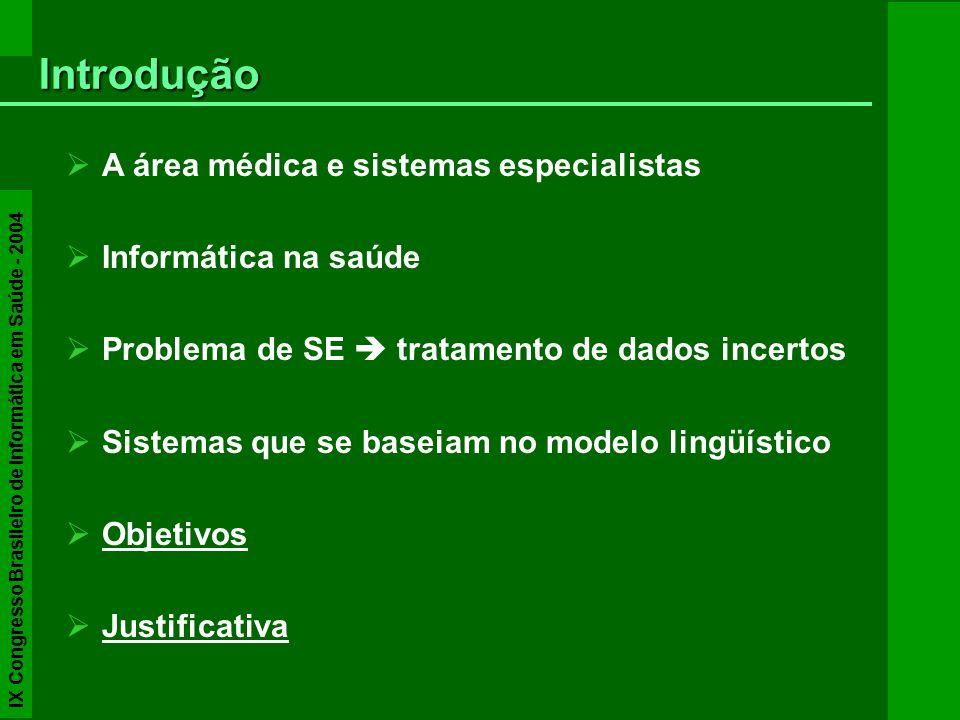 antecedente regra 8: if pO 2 normal and pCO 2 normal –pO2 = 42 normal = 0.08 –pCO2 = 27 normal = 0.43 –Intersecção padrão = mínimo i (a,b) = 0.08 –Produto algébrico i (a,b) = 0.34 Inferência Fuzzy - Exemplo IX Congresso Brasileiro de Informática em Saúde - 2004