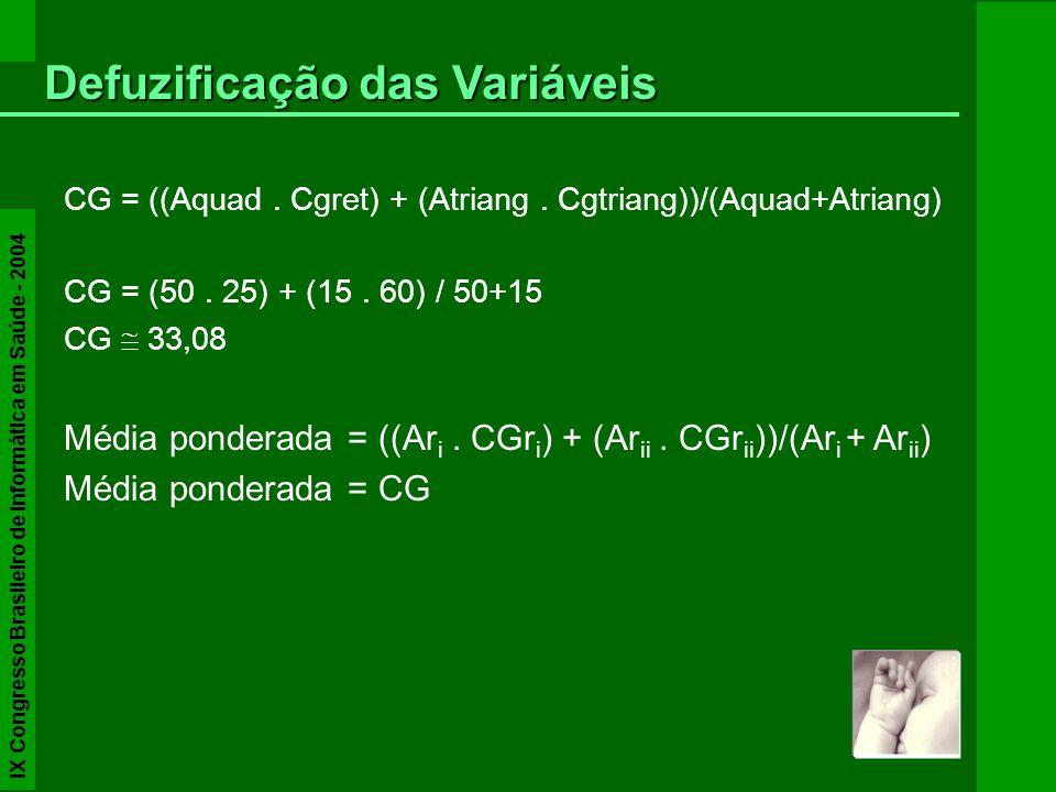 CG = ((Aquad. Cgret) + (Atriang. Cgtriang))/(Aquad+Atriang) CG = (50. 25) + (15. 60) / 50+15 CG 33,08 Média ponderada = ((Ar i. CGr i ) + (Ar ii. CGr