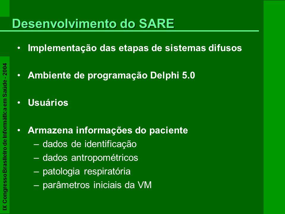 Implementação das etapas de sistemas difusos Ambiente de programação Delphi 5.0 Usuários Armazena informações do paciente –dados de identificação –dad