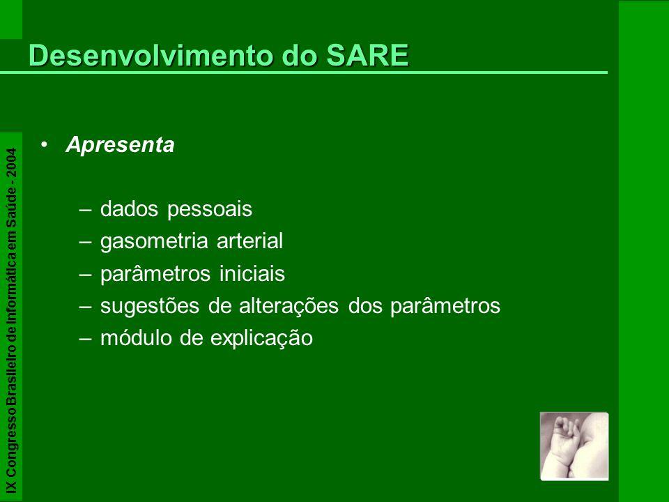 Apresenta –dados pessoais –gasometria arterial –parâmetros iniciais –sugestões de alterações dos parâmetros –módulo de explicação Desenvolvimento do S