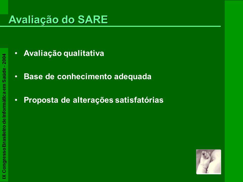 Avaliação qualitativa Base de conhecimento adequada Proposta de alterações satisfatórias Avaliação do SARE IX Congresso Brasileiro de Informática em S