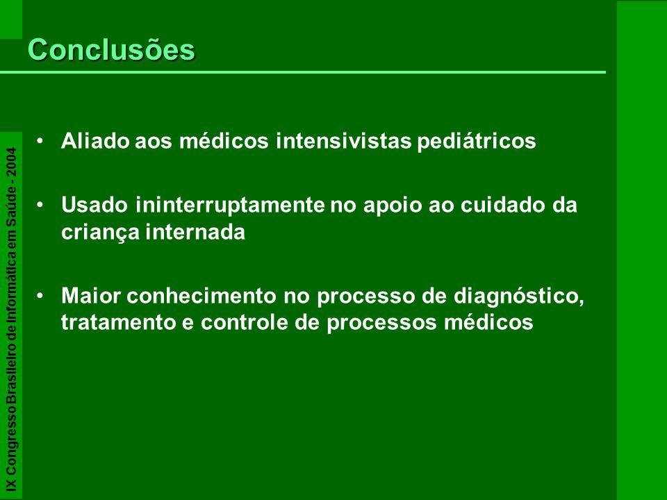 Conclusões Aliado aos médicos intensivistas pediátricos Usado ininterruptamente no apoio ao cuidado da criança internada Maior conhecimento no process