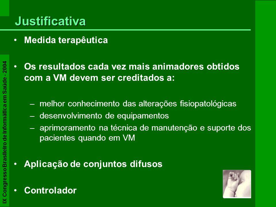 Defuzificação das Variáveis Definição das funções de pertinência de saída Função S Método do Centro de Gravidade –conjunto difuso de saída valor crisp IX Congresso Brasileiro de Informática em Saúde - 2004