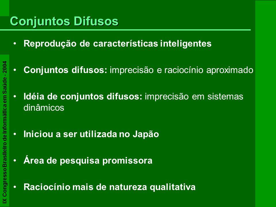 Modelagem Difusa do Problema Entradas Crisp Fuzificação Entradas Fuzzy Avaliação das Regras Saídas Fuzzy Defuzificação Saídas Crisp Funções de pertinência de entrada Funções de pertinência de saída Regras IX Congresso Brasileiro de Informática em Saúde - 2004