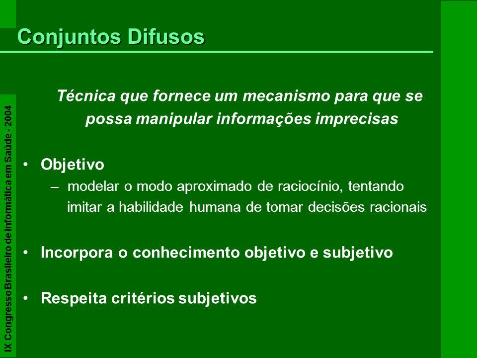 É formado por um ou mais conjuntos Grau de pertinência: varia de 0 a 1 Variáveis lingüísticas –quantificar o significado da linguagem natural –aproximação com o mundo real –não possuem valores precisos = espectro de valores Conjuntos Difusos IX Congresso Brasileiro de Informática em Saúde - 2004