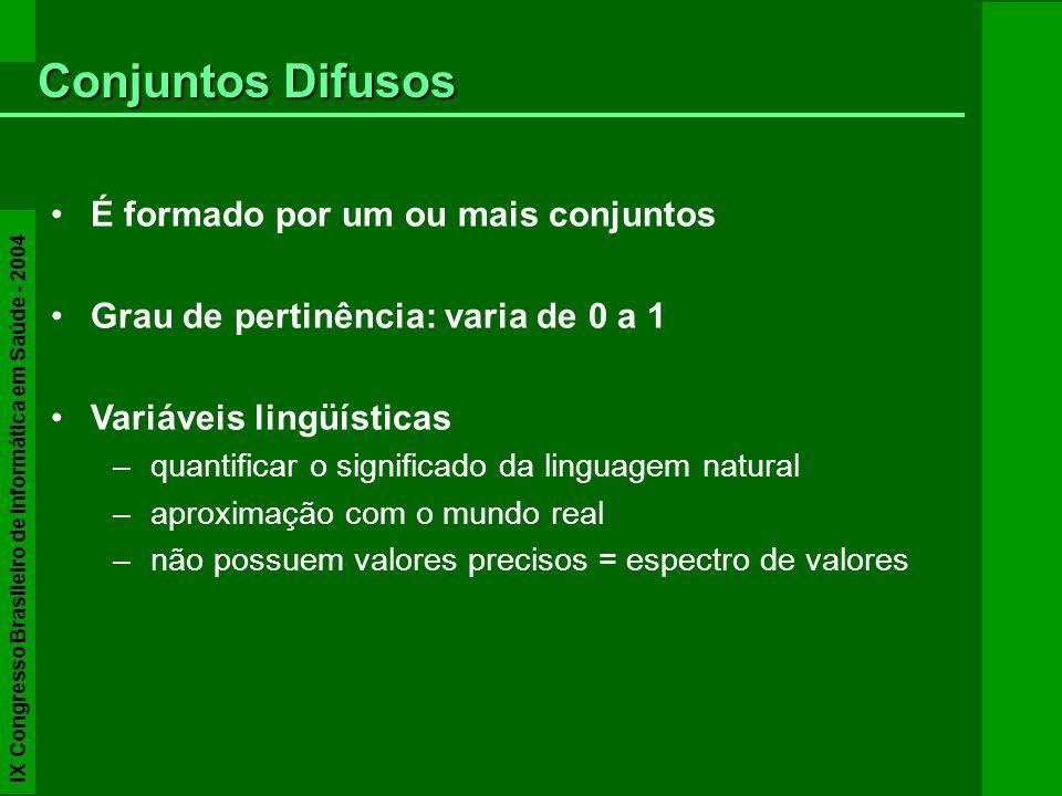 É formado por um ou mais conjuntos Grau de pertinência: varia de 0 a 1 Variáveis lingüísticas –quantificar o significado da linguagem natural –aproxim