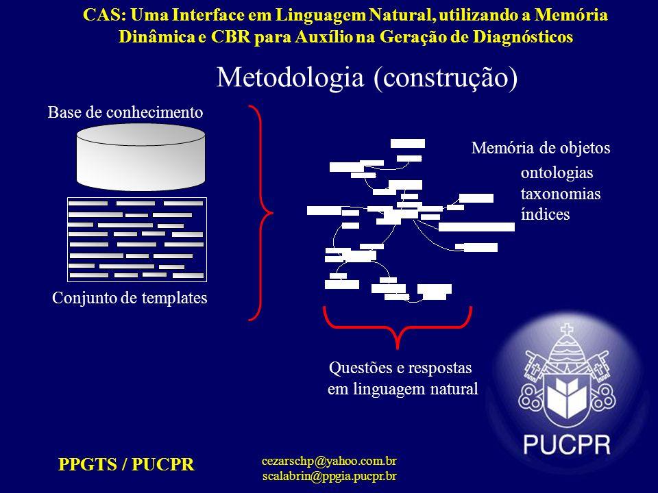 PPGTS / PUCPR cezarschp@yahoo.com.br scalabrin@ppgia.pucpr.br CAS: Uma Interface em Linguagem Natural, utilizando a Memória Dinâmica e CBR para Auxílio na Geração de Diagnósticos 1.memória dinâmica de Roger Schank 2.parser baseados em casos de Charles Martin 3.conceitos do CBR de Janet Kolodner Nossa proposta: Modelo de indexação e busca dos conceitos na geração de respostas Metodologia (mecanismos)