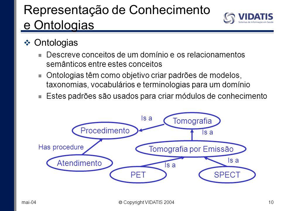10 mai-04 Copyright VIDATIS 2004 Representação de Conhecimento e Ontologias Ontologias Descreve conceitos de um domínio e os relacionamentos semântico