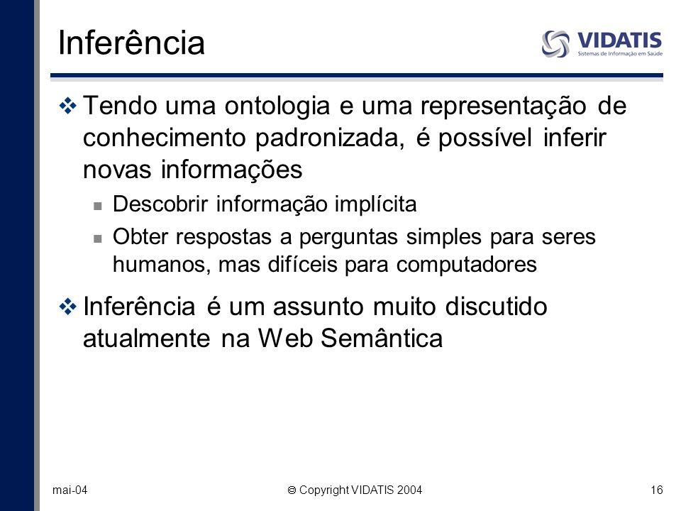 16 mai-04 Copyright VIDATIS 2004 Inferência Tendo uma ontologia e uma representação de conhecimento padronizada, é possível inferir novas informações