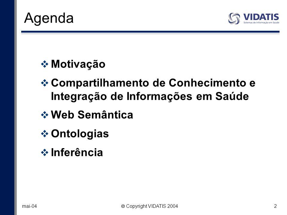 2 mai-04 Copyright VIDATIS 2004 Agenda Motivação Compartilhamento de Conhecimento e Integração de Informações em Saúde Web Semântica Ontologias Inferê