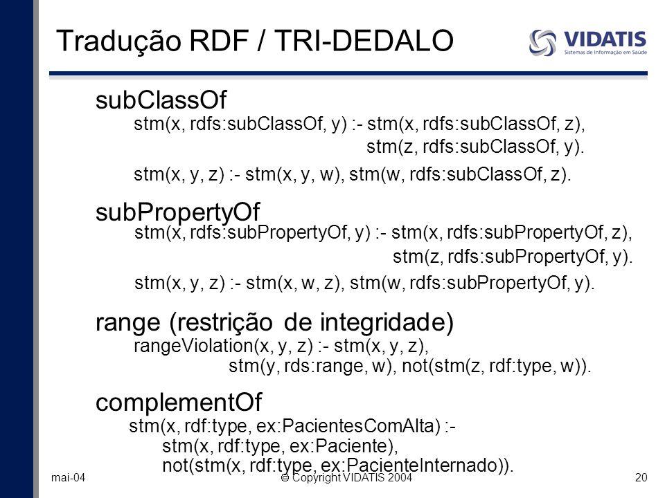 20 mai-04 Copyright VIDATIS 2004 Tradução RDF / TRI-DEDALO subClassOf stm(x, rdfs:subClassOf, y) :- stm(x, rdfs:subClassOf, z), stm(z, rdfs:subClassOf