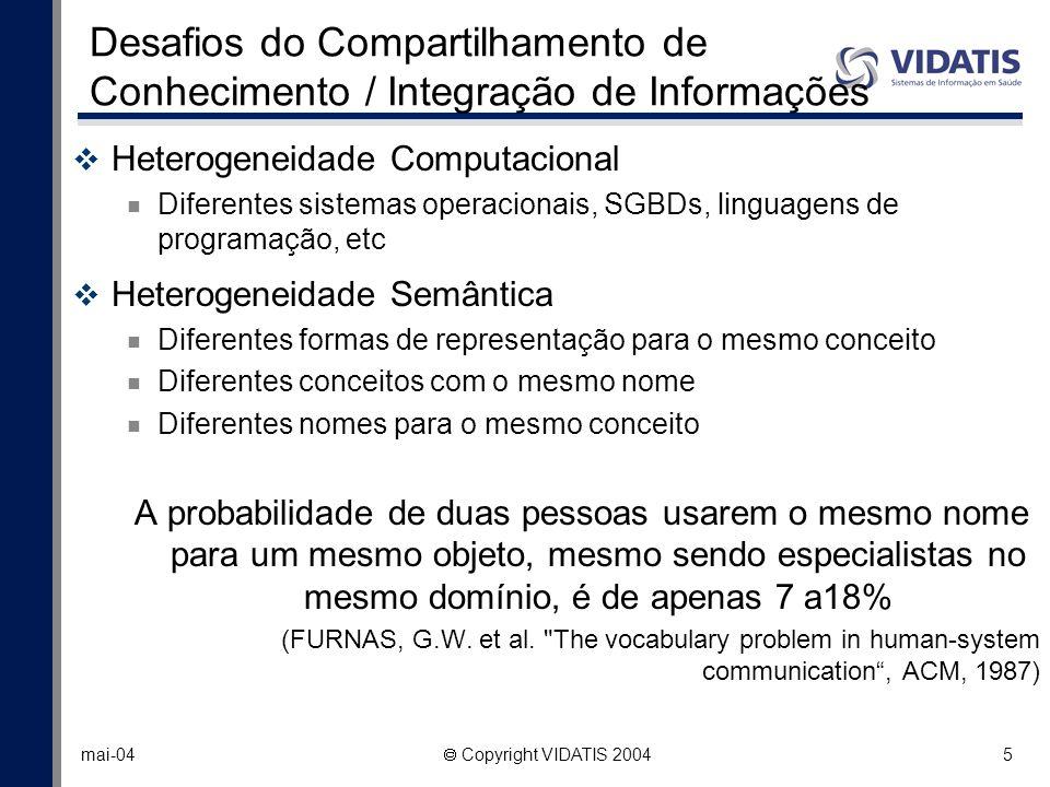 5 mai-04 Copyright VIDATIS 2004 Desafios do Compartilhamento de Conhecimento / Integração de Informações Heterogeneidade Computacional Diferentes sist