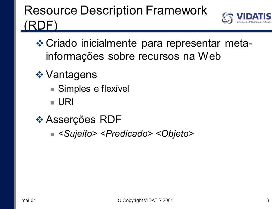 8 mai-04 Copyright VIDATIS 2004 Resource Description Framework (RDF) Criado inicialmente para representar meta- informações sobre recursos na Web Vant