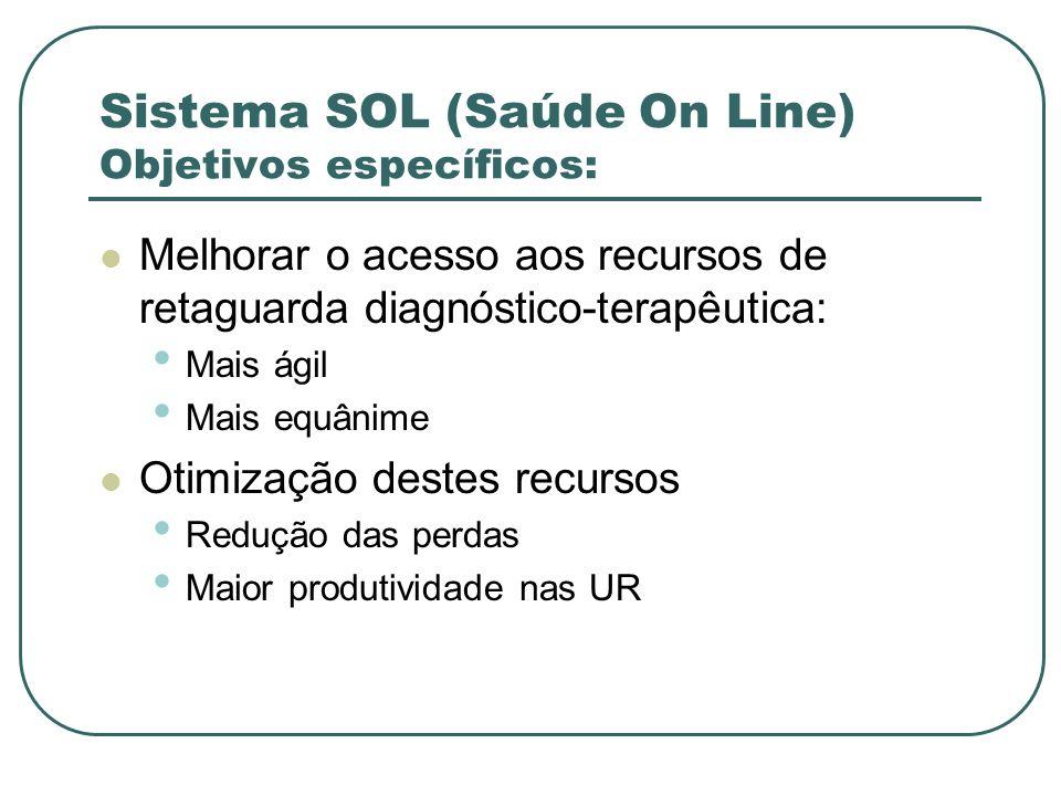 Sistema SOL (Saúde On Line) Objetivos específicos: Melhorar o acesso aos recursos de retaguarda diagnóstico-terapêutica: Mais ágil Mais equânime Otimi
