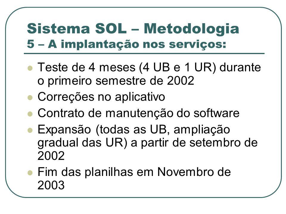 Sistema SOL – Metodologia 5 – A implantação nos serviços: Teste de 4 meses (4 UB e 1 UR) durante o primeiro semestre de 2002 Correções no aplicativo C