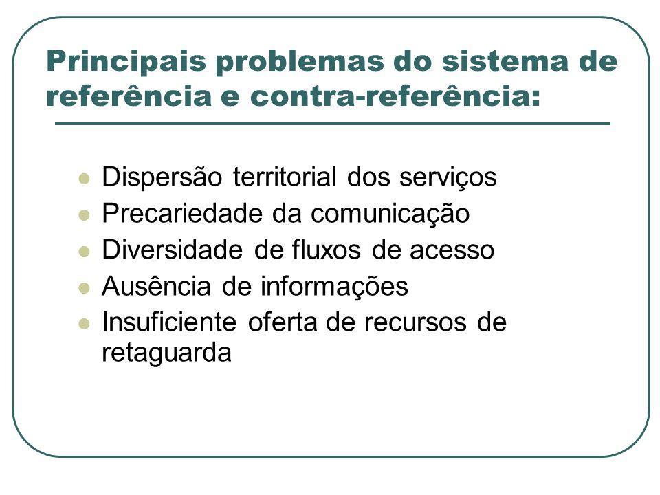 Principais problemas do sistema de referência e contra-referência: Dispersão territorial dos serviços Precariedade da comunicação Diversidade de fluxo