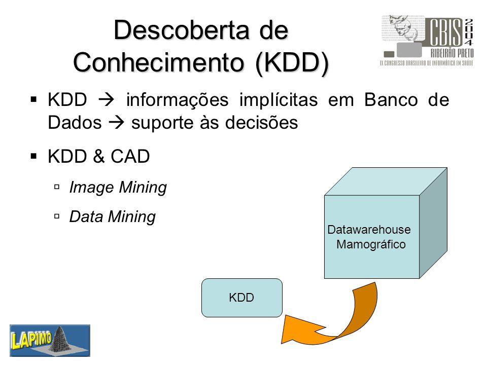 Descoberta de Conhecimento (KDD) KDD informações implícitas em Banco de Dados suporte às decisões KDD & CAD Image Mining Data Mining Datawarehouse Mam