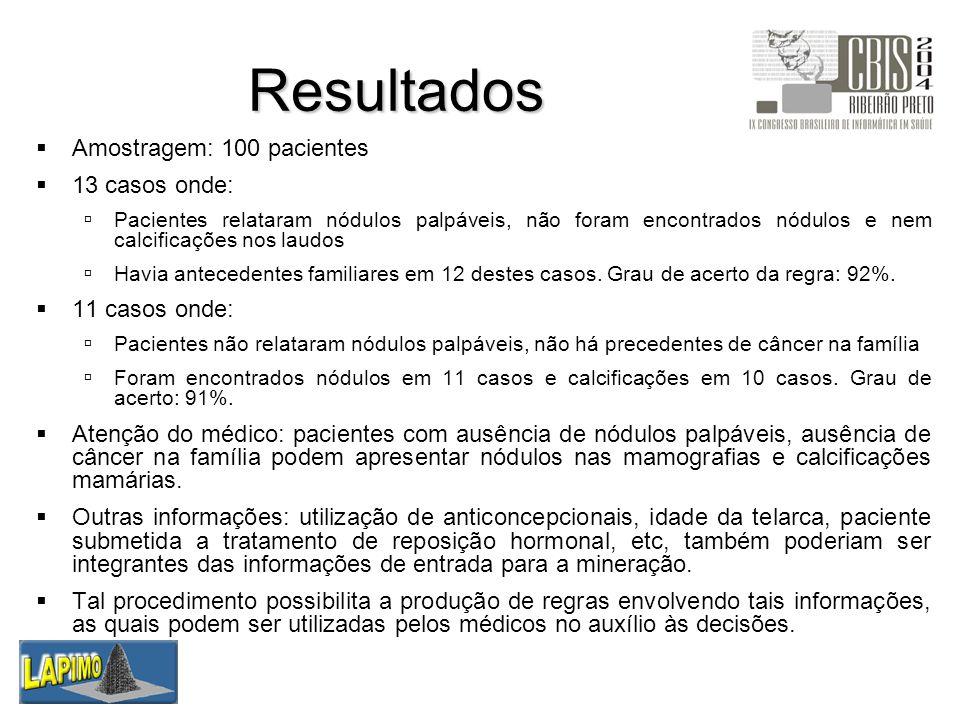 Resultados Amostragem: 100 pacientes 13 casos onde: Pacientes relataram nódulos palpáveis, não foram encontrados nódulos e nem calcificações nos laudo