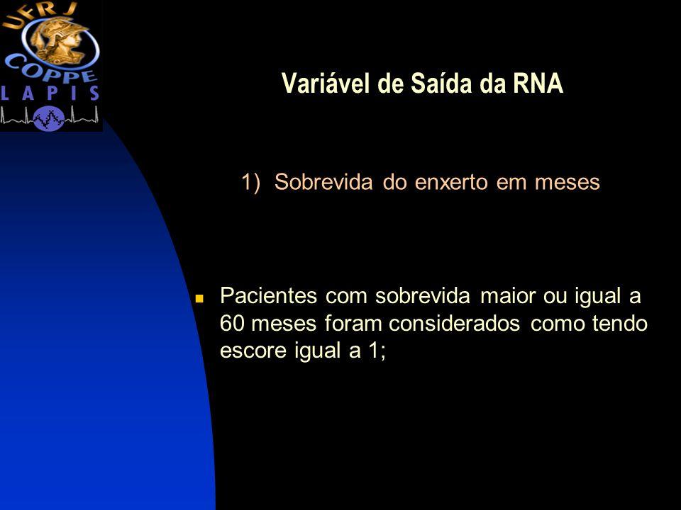 Variável de Saída da RNA Pacientes com sobrevida maior ou igual a 60 meses foram considerados como tendo escore igual a 1; 1)Sobrevida do enxerto em m