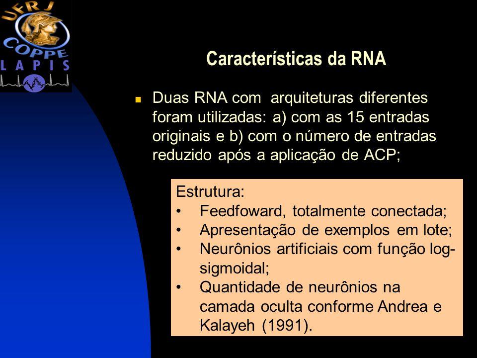 Características da RNA Duas RNA com arquiteturas diferentes foram utilizadas: a) com as 15 entradas originais e b) com o número de entradas reduzido a