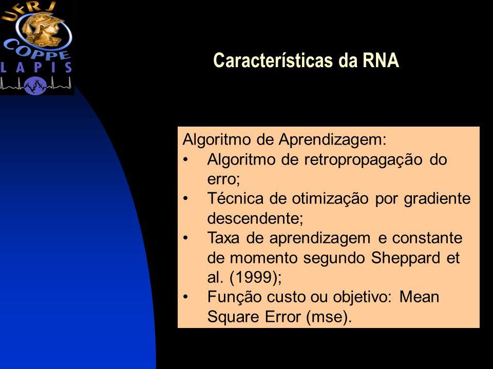 Características da RNA Algoritmo de Aprendizagem: Algoritmo de retropropagação do erro; Técnica de otimização por gradiente descendente; Taxa de apren