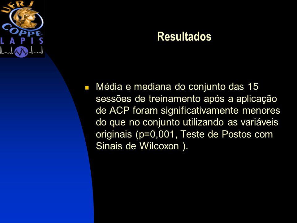 Resultados Média e mediana do conjunto das 15 sessões de treinamento após a aplicação de ACP foram significativamente menores do que no conjunto utili