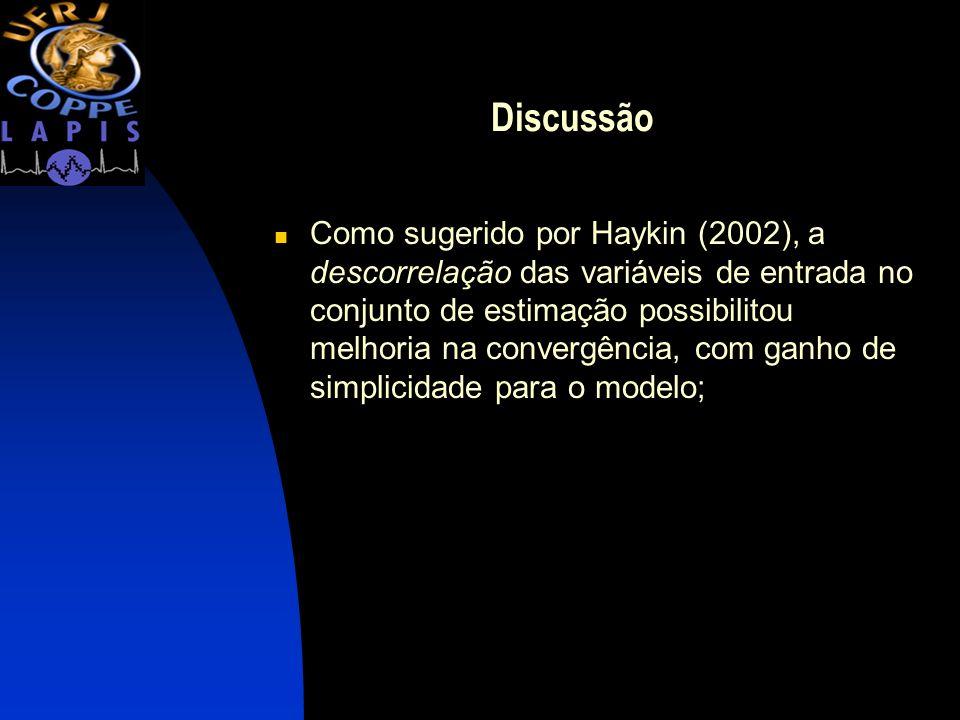 Discussão Como sugerido por Haykin (2002), a descorrelação das variáveis de entrada no conjunto de estimação possibilitou melhoria na convergência, co