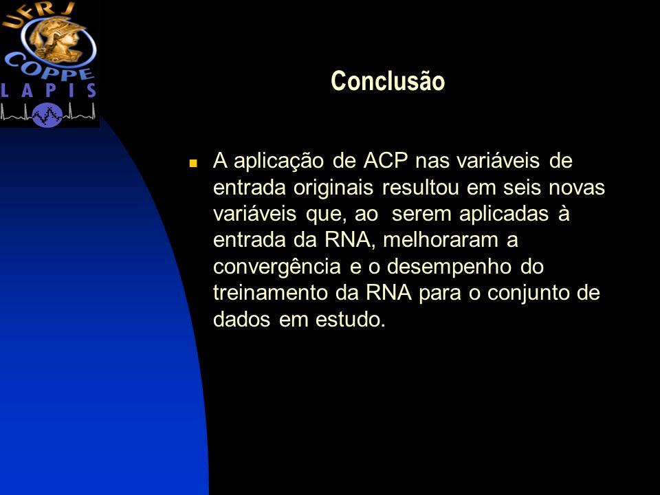 Conclusão A aplicação de ACP nas variáveis de entrada originais resultou em seis novas variáveis que, ao serem aplicadas à entrada da RNA, melhoraram