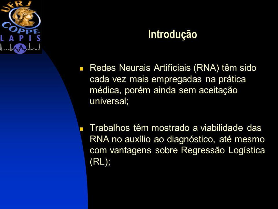 Introdução Redes Neurais Artificiais (RNA) têm sido cada vez mais empregadas na prática médica, porém ainda sem aceitação universal; Trabalhos têm mos