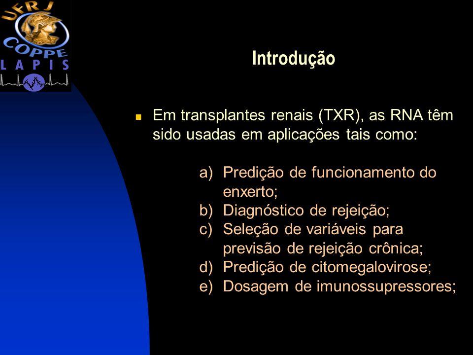 Introdução Em transplantes renais (TXR), as RNA têm sido usadas em aplicações tais como: a)Predição de funcionamento do enxerto; b)Diagnóstico de reje