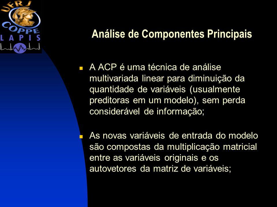 Análise de Componentes Principais A ACP é uma técnica de análise multivariada linear para diminuição da quantidade de variáveis (usualmente preditoras